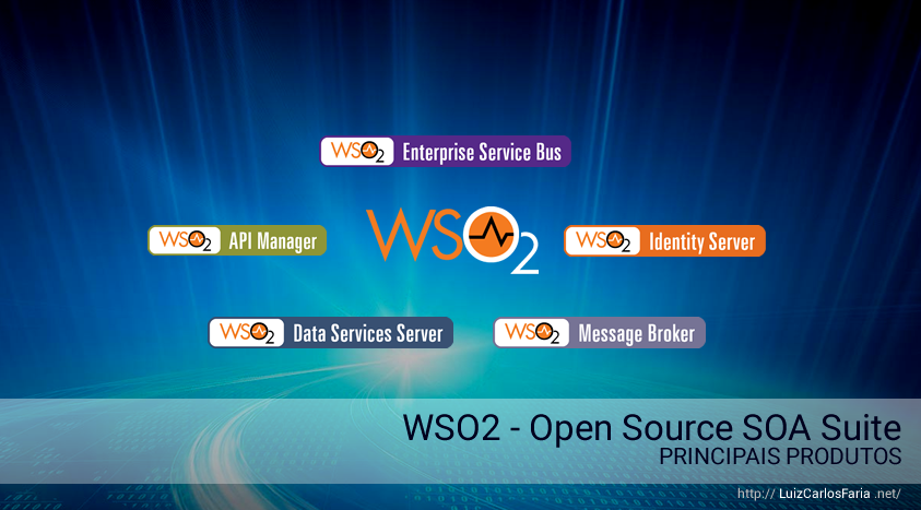 WSO2 – Open Source SOA Suite