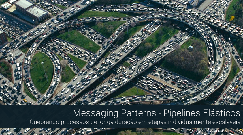 Messaging Patterns – Pipelines Elásticos