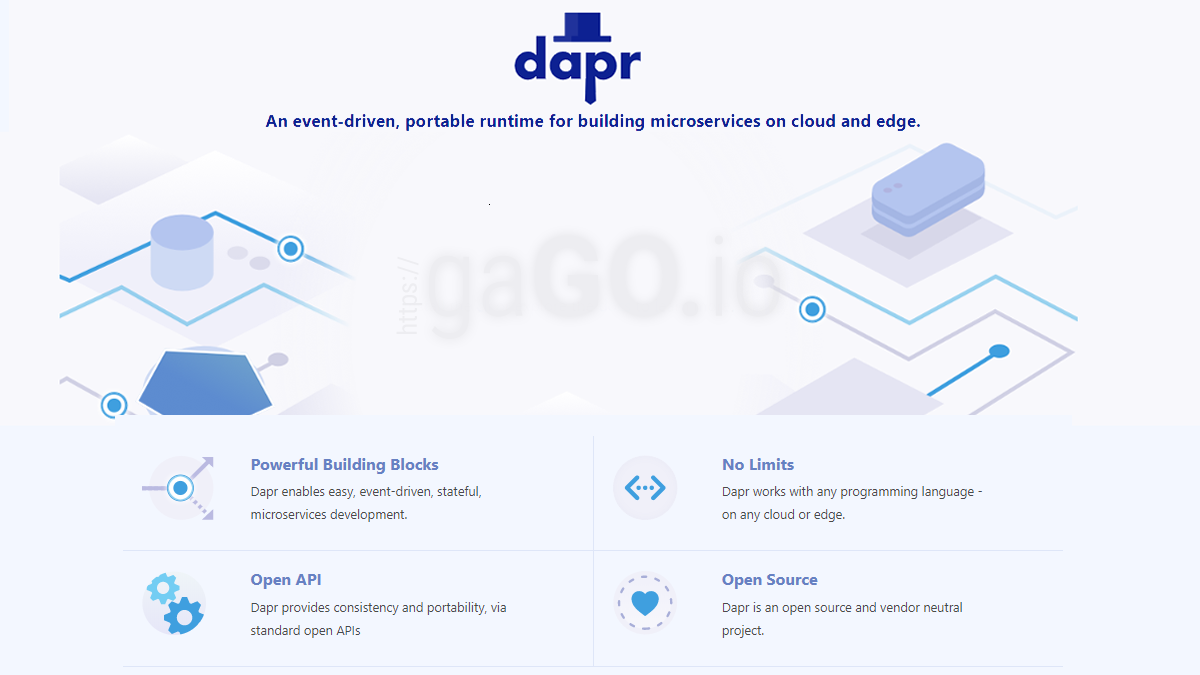 Dapr – Distributed Application Runtime – Primeiras Impressões