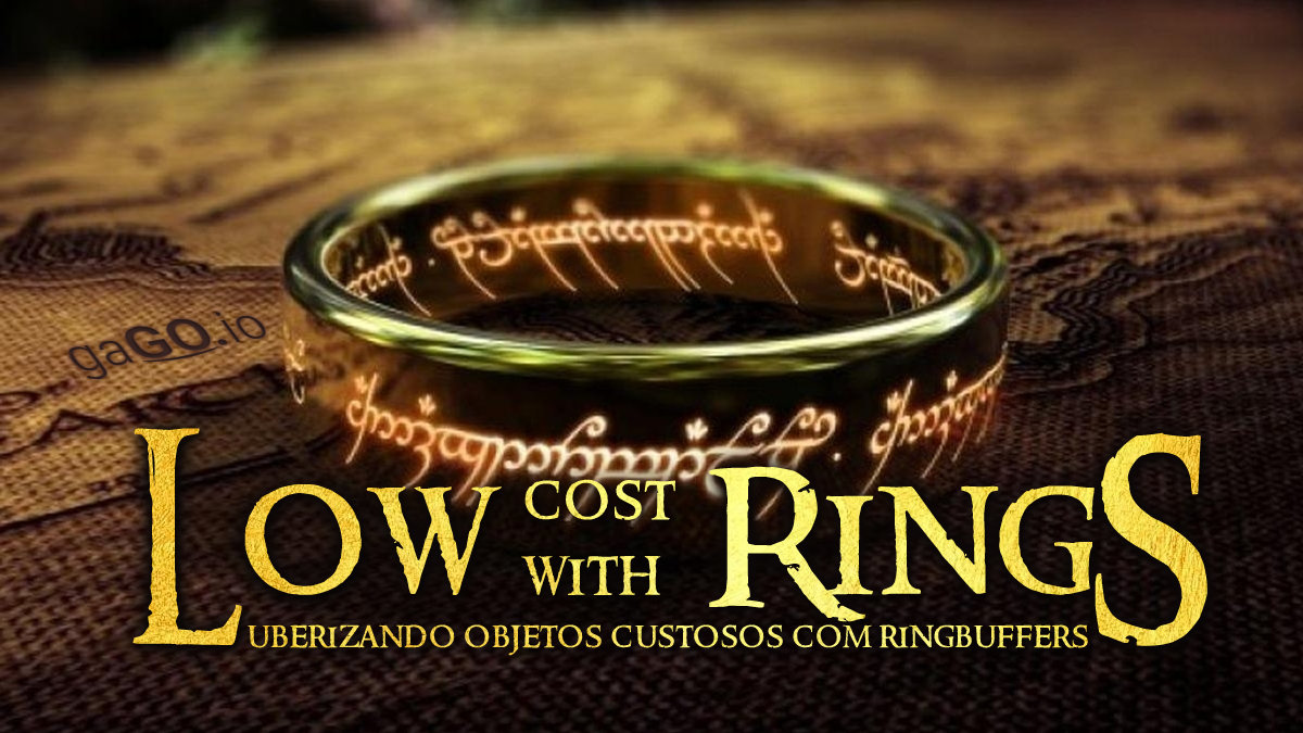 Ring Buffer – Antecipe, otimize e evite custos excessivos