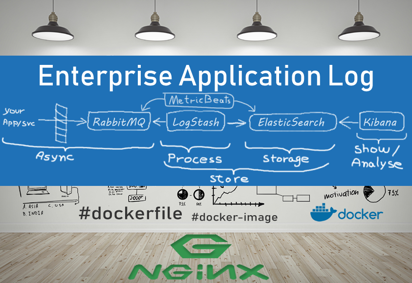 Enterprise Application Log + Access Log NGINX