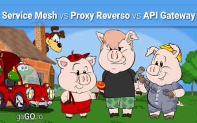 Service Mesh vs API Gateway vs Proxy Reverso